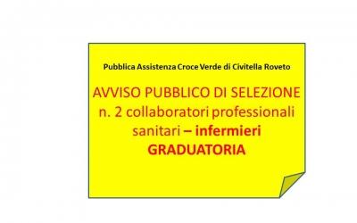AVVISO PUBBLICO DI SELEZIONE PER N.2 COLLABORATORI PROFESSIONALI SANITARI - INFERMIERI. PUBBLICAZIONE GRADUATORIA